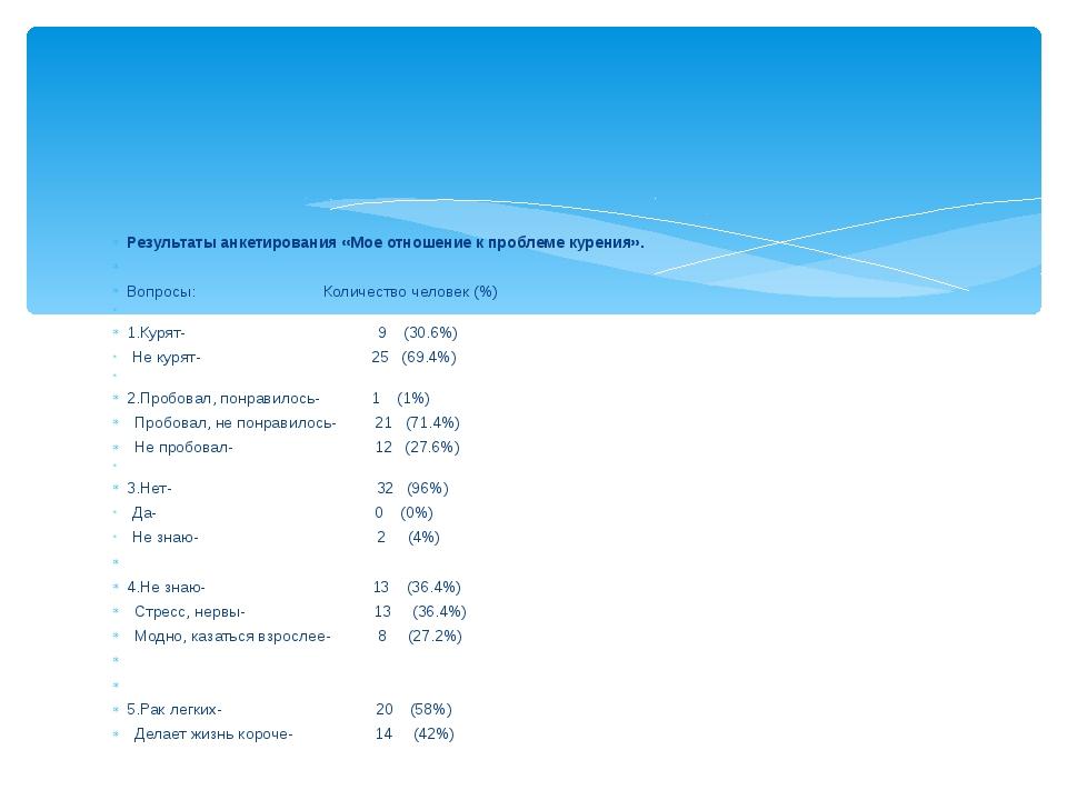 Результаты анкетирования «Мое отношение к проблеме курения».  Вопросы: Колич...