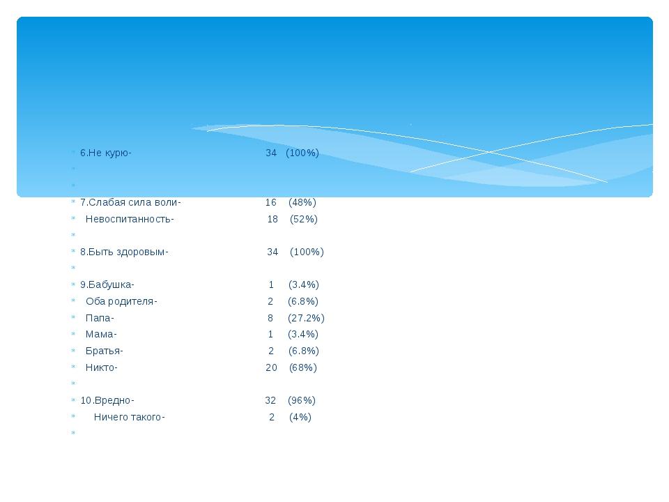 6.Не курю- 34 (100%)   7.Слабая сила воли- 16 (48%) Невоспитанность- 18 (52...