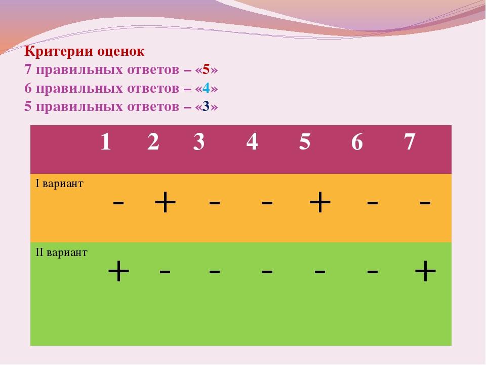 Критерии оценок 7 правильных ответов – «5» 6 правильных ответов – «4» 5 прави...
