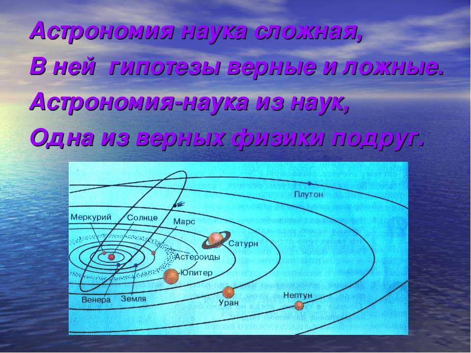 Астрономия наука сложная, В ней гипотезы верные и ложные. Астрономия-наука из...
