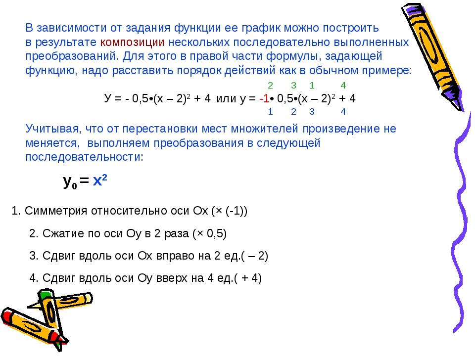 В зависимости от задания функции ее график можно построить в результате компо...