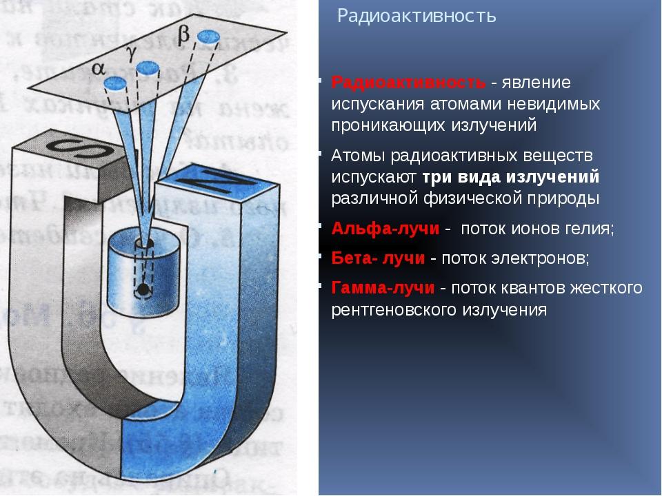 Радиоактивность - явление испускания атомами невидимых проникающих излучений...