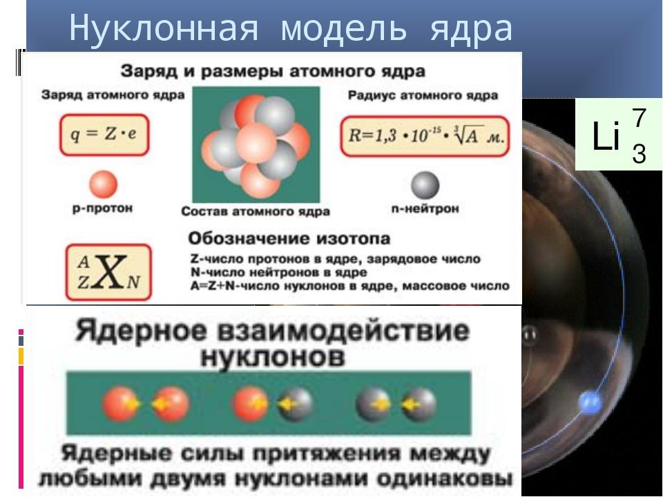 Нуклонная модель ядра