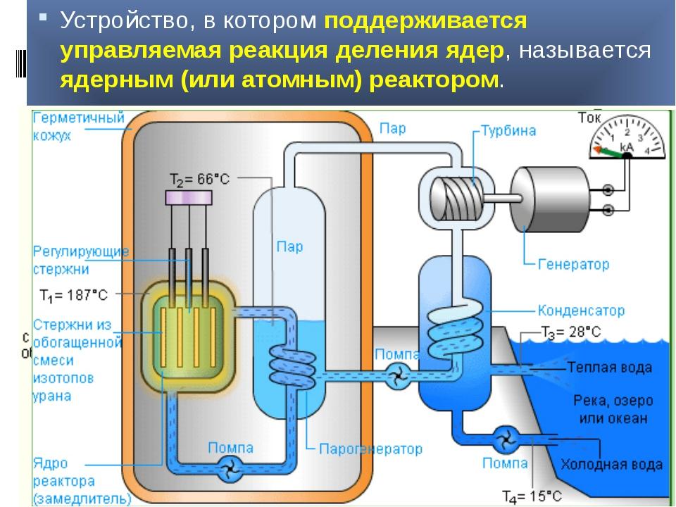 Устройство, в котором поддерживается управляемая реакция деления ядер, называ...