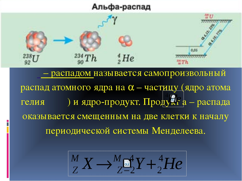  – распадом называется самопроизвольный распад атомного ядра на  – частицу...