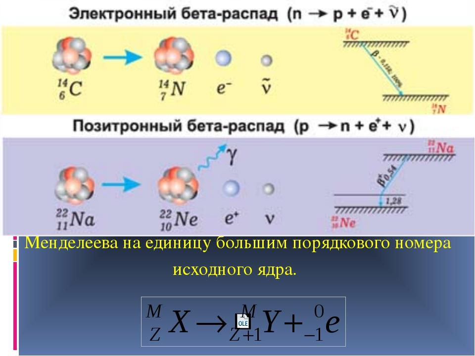  – распадом называется самопроизвольное превращение атомного ядра путем исп...