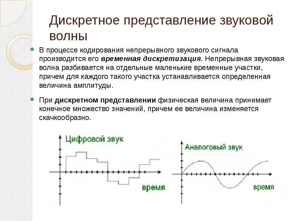 Дискретное представление звуковой волны В процессе кодирования непрерывного з...
