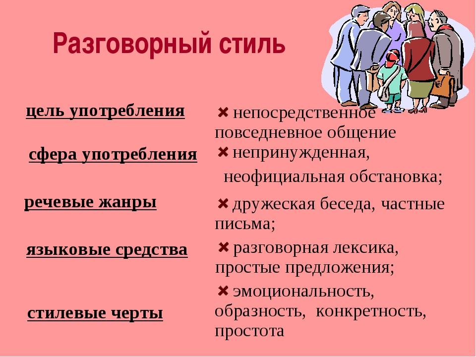 Разговорный стиль цель употребления сфера употребления речевые жанры языковые...