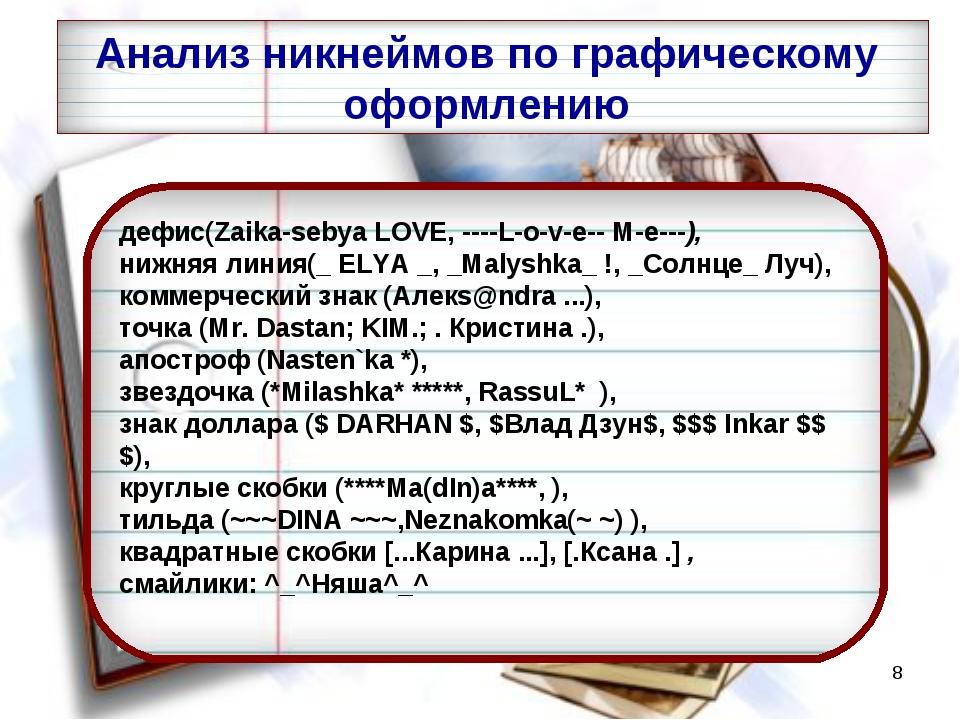 * дефис(Zaika-sebya LOVE, ----L-o-v-e-- M-e---), нижняя линия(_ ELYA _, _Maly...