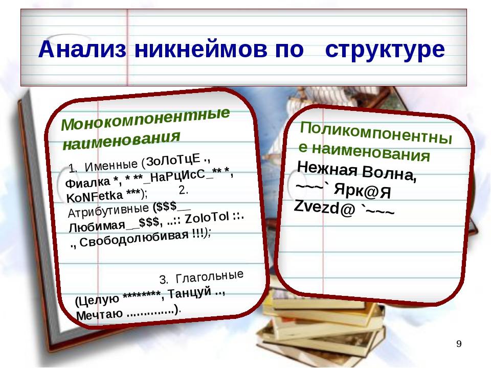* Анализ никнеймов по структуре Поликомпонентные наименования Нежная Волна, ~...