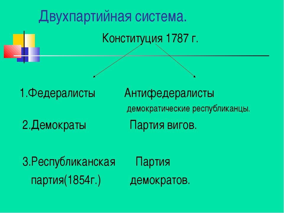 Двухпартийная система. Конституция 1787 г. 1.Федералисты Антифедералисты демо...