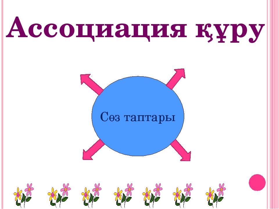 Ассоциация құру Сөз таптары