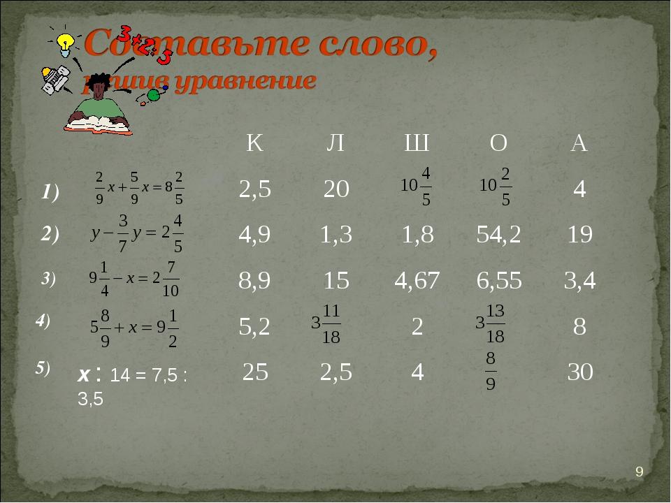 * x : 14 = 7,5 : 3,5 1) 3) 5) 2) 4) КЛШОА 2,5204 4,91,31,854,219...
