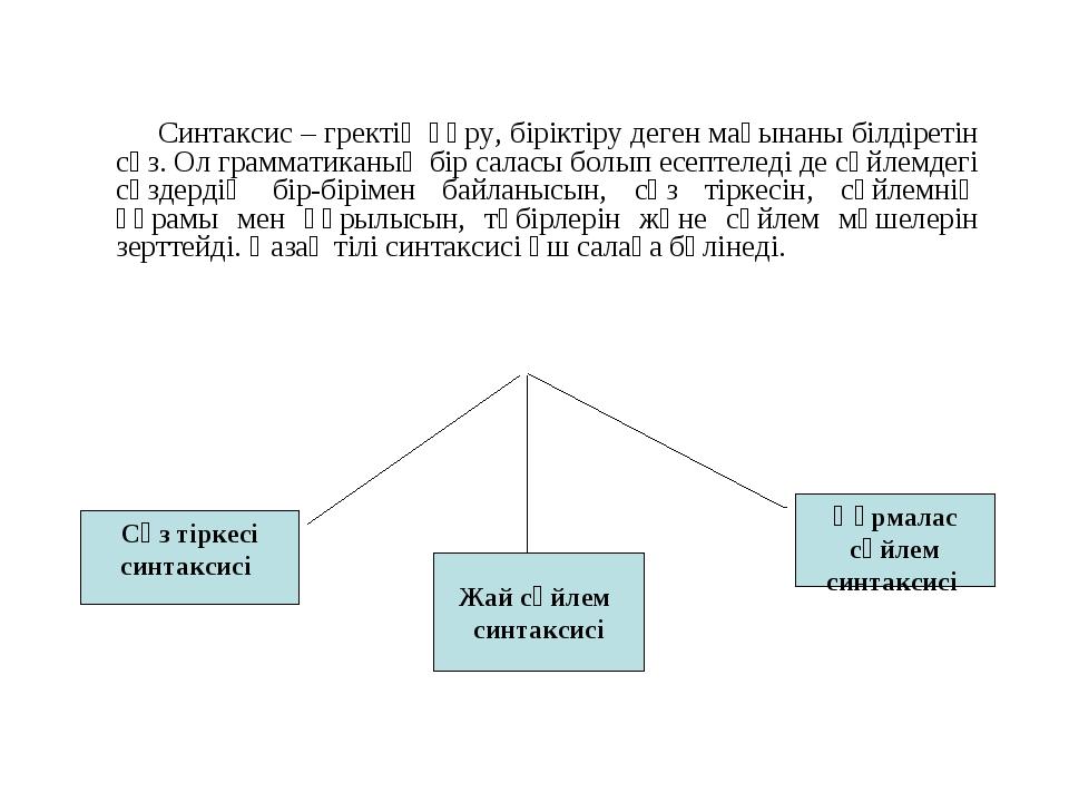 Синтаксис – гректің құру, біріктіру деген мағынаны білдіретін сөз. Ол грамма...