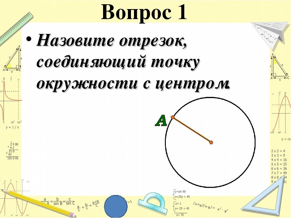 Назовите отрезок, соединяющий точку окружности с центром. Вопрос 1