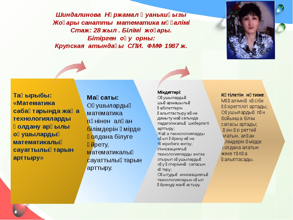 Шиндалинова Нұржамал Қуанышқызы Жоғары санатты математика мұғалімі Стаж: 28...