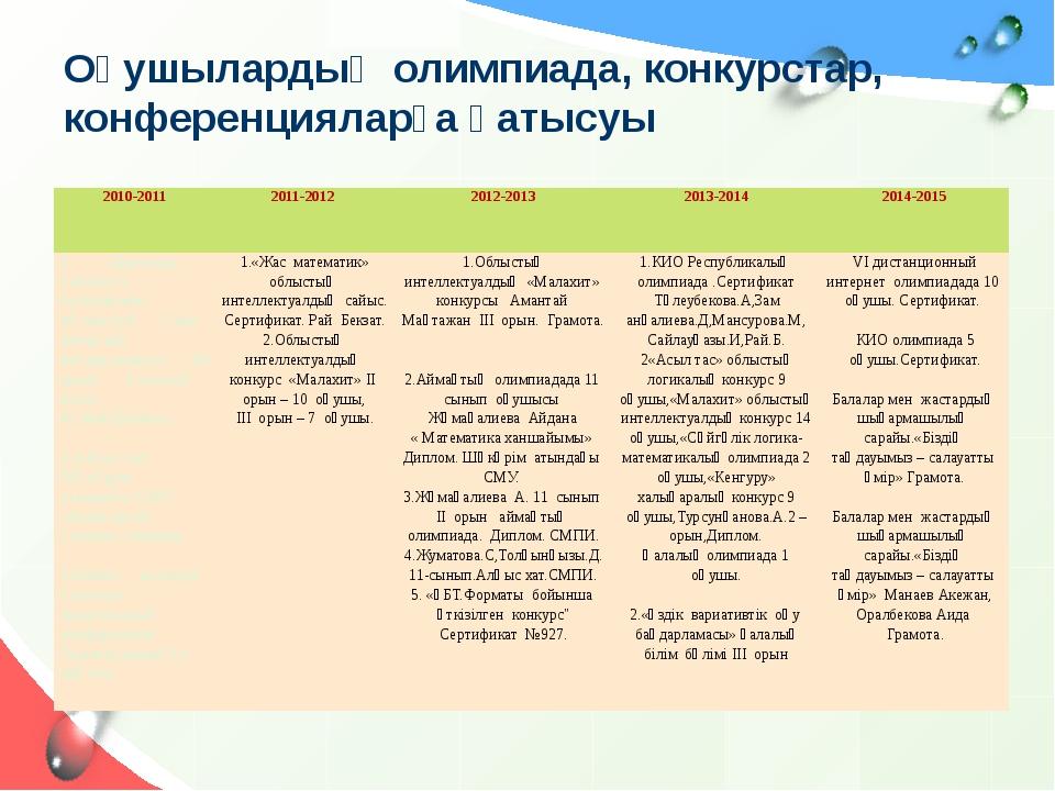 Оқушылардың олимпиада, конкурстар, конференцияларға қатысуы 2010-2011 2011-20...