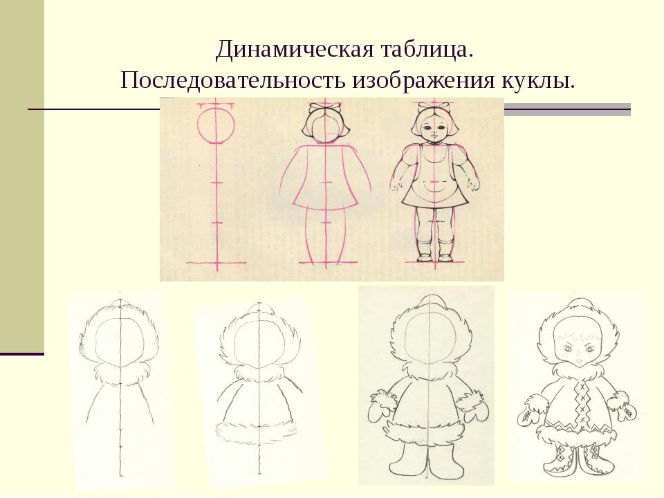 Динамическая таблица. Последовательность изображения куклы.
