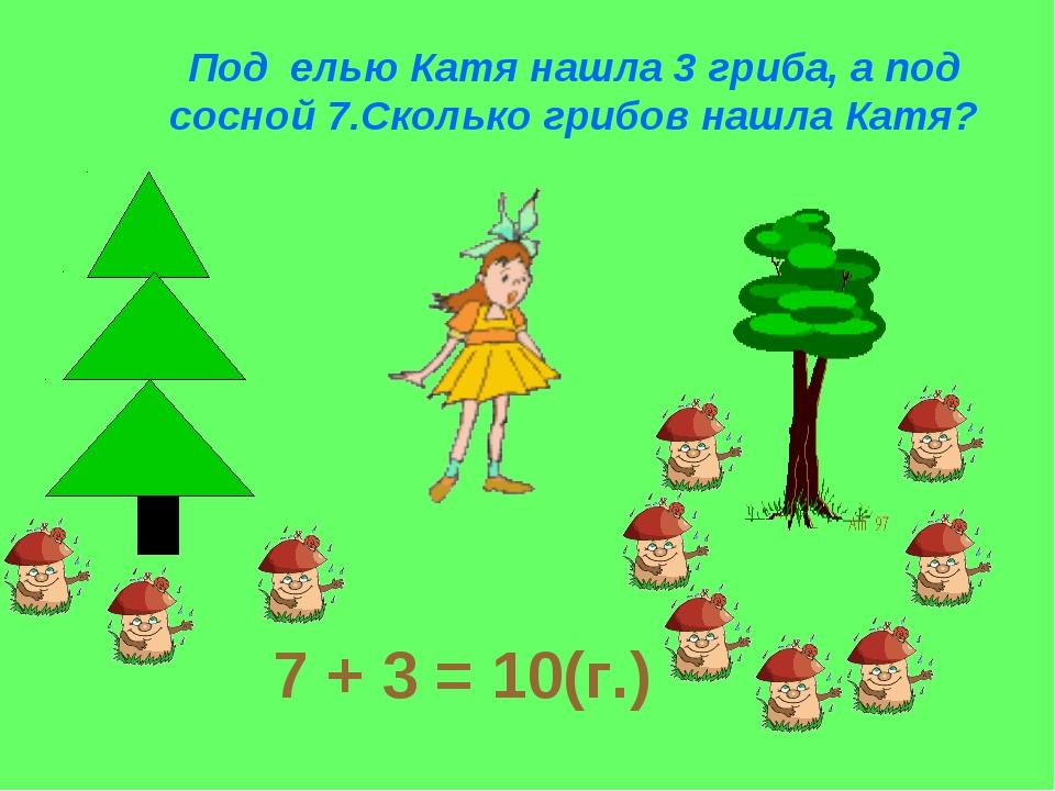 Под елью Катя нашла 3 гриба, а под сосной 7.Сколько грибов нашла Катя? 7 + 3...