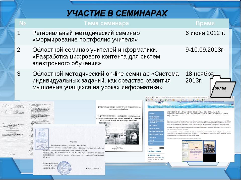 доклад №Тема семинараВремя 1Региональный методический семинар «Формировани...