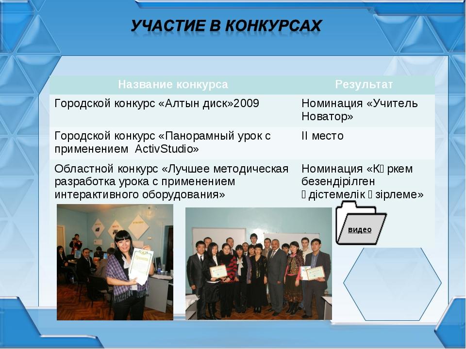 видео Название конкурсаРезультат Городской конкурс «Алтын диск»2009Номинаци...