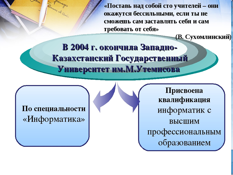 В 2004 г. окончила Западно-Казахстанский Государственный Университет им.М.Уте...