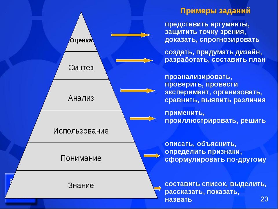 Примеры заданий представить аргументы, защитить точку зрения, доказать, спрог...