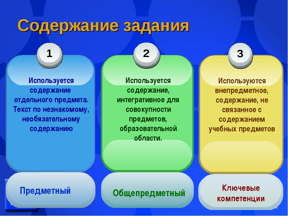 Содержание задания Предметный Общепредметный Ключевые компетенции *
