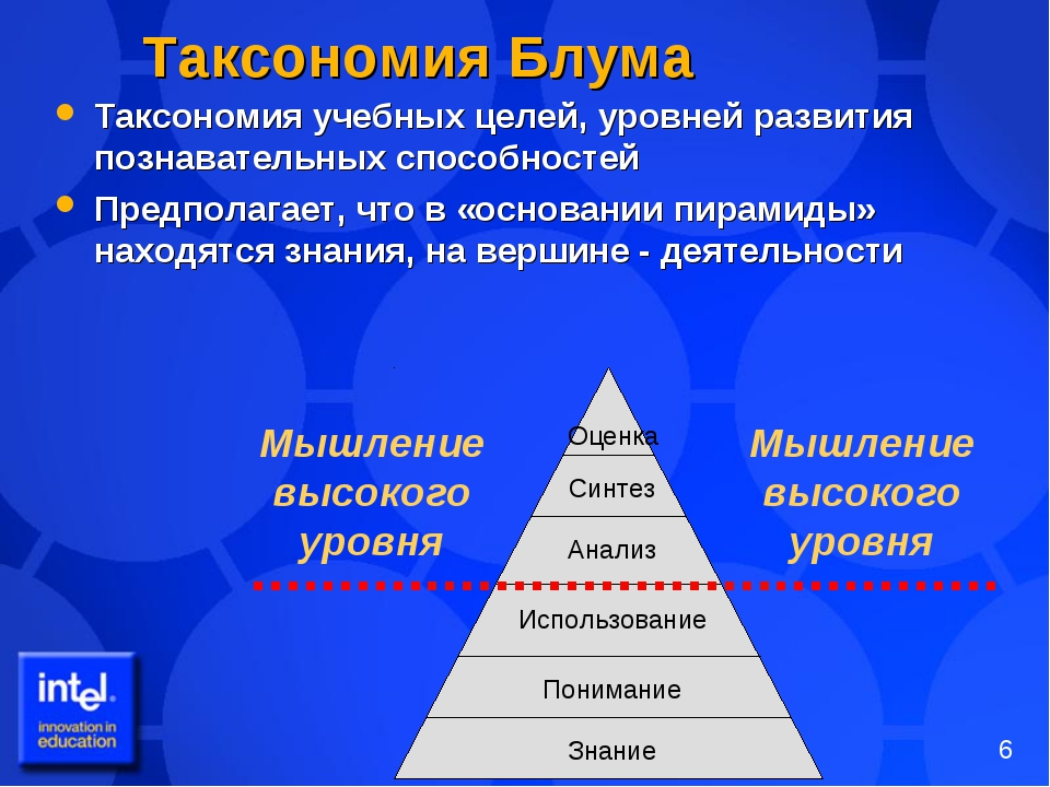 Таксономия учебных целей, уровней развития познавательных способностей Предпо...