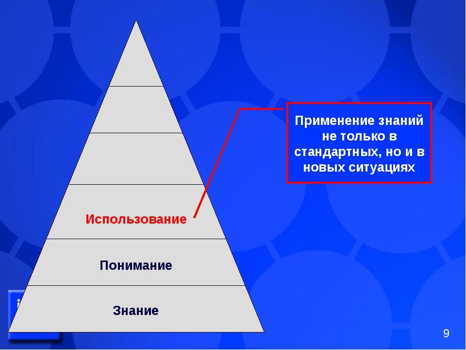 Использование Понимание Знание Применение знаний не только в стандартных, но...