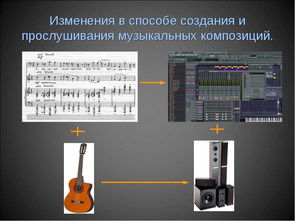 Изменения в способе создания и прослушивания музыкальных композиций.