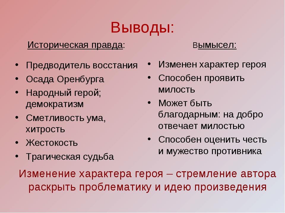 Выводы: Историческая правда: Предводитель восстания Осада Оренбурга Народный...